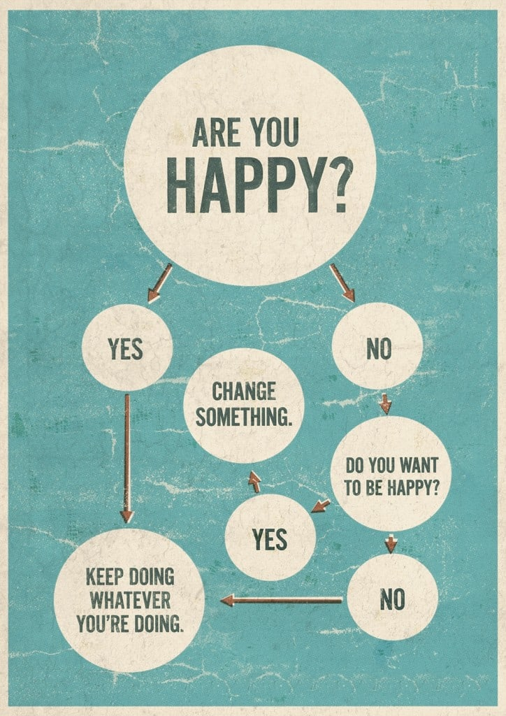 Happy Yes Or No